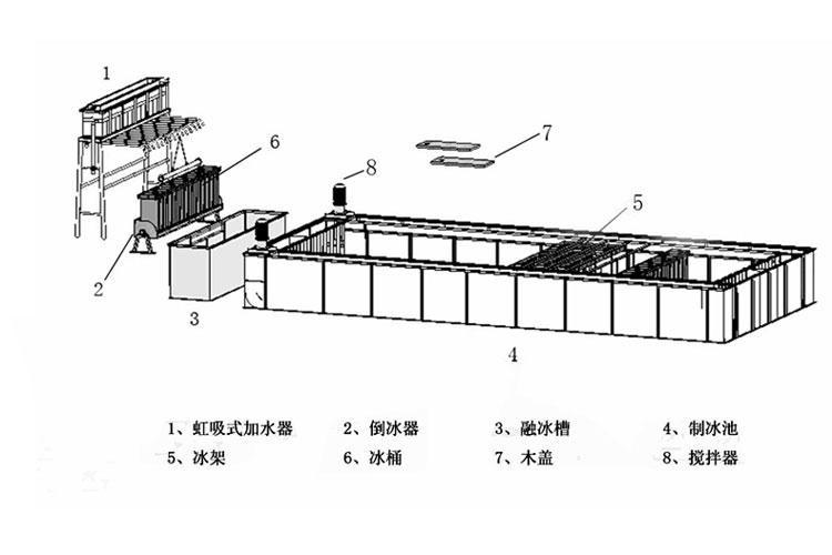 混凝土片冰机冷却工程